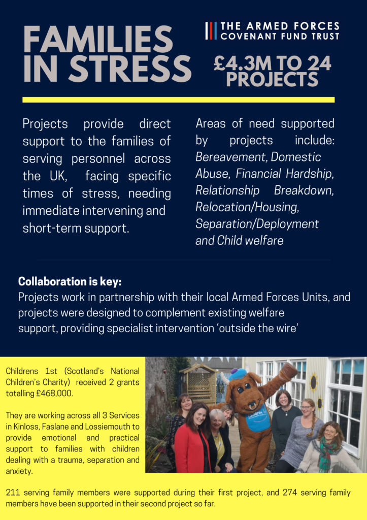 Summary of the programme.  £4.3m awarded to 24 projects. Projects provide direct support to the families of serving personnel across the UK, facing specific times of stress, needing immediate intervening and short term support.   Areas supported by projects include bereavement, domestic abuse, financial hardship, relationship breakdown, relocation, housing, separation, deployment and child welfare