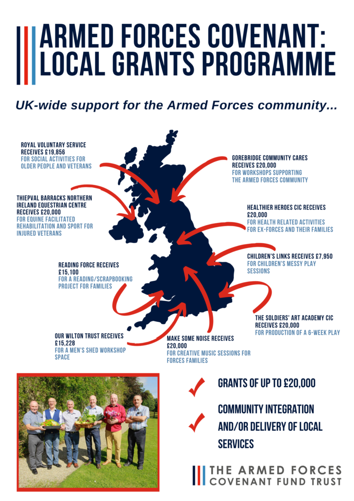 A chart showing 9 grants awarded across the UK, illustrating the spread of the programme